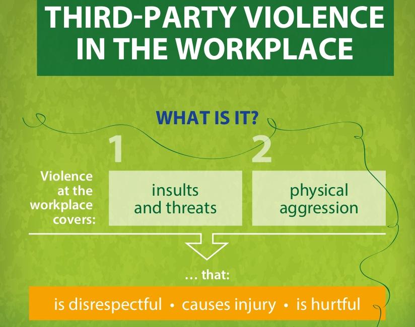 Violenza sul lavoro: indicazioni dell'EU-Osha