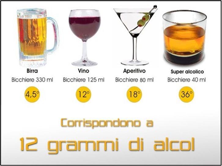 CPT Torino gestione rischio alcol