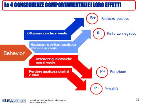 Convegno Behavior Based Safety Padova