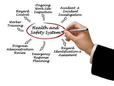 Linee guida Inail sistemi gestione
